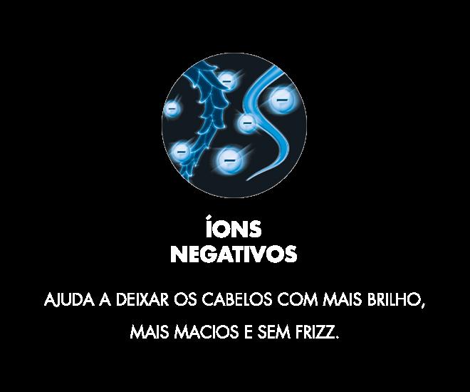 ions negativos